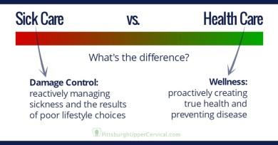 sick-care-vs-health-care